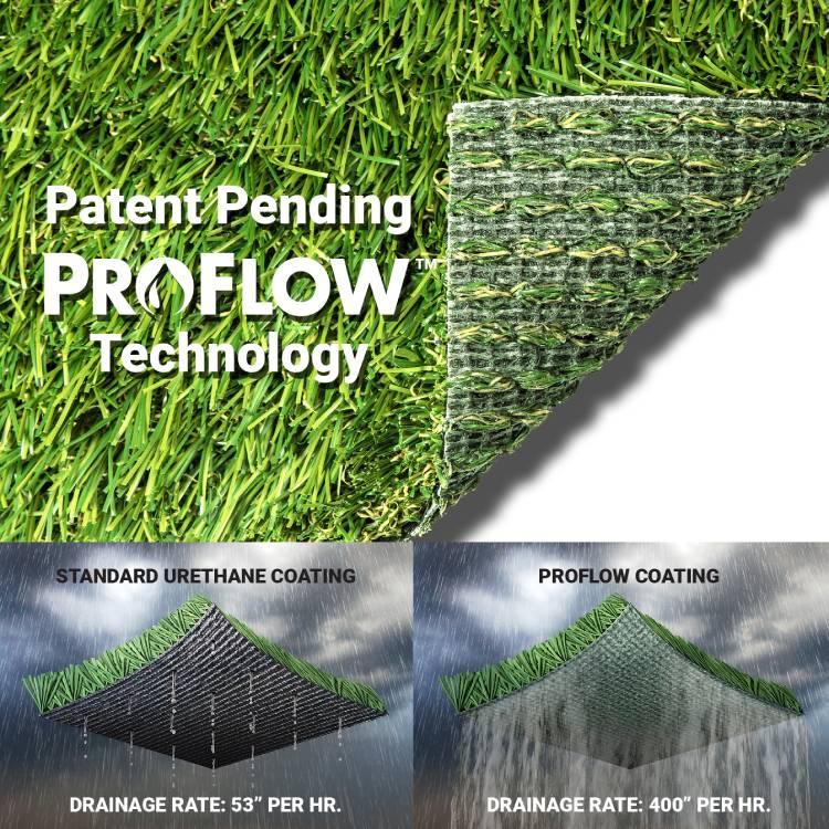 ProFlow Technology Coating